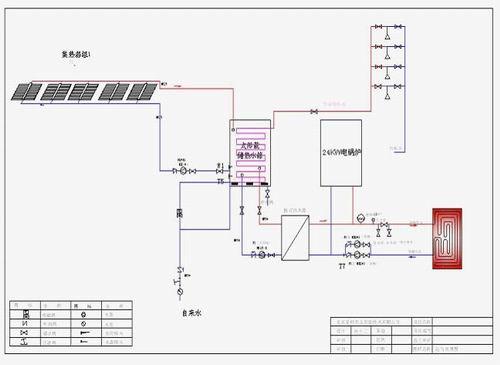 邯郸凯实比新能源太阳能工程系统原理图